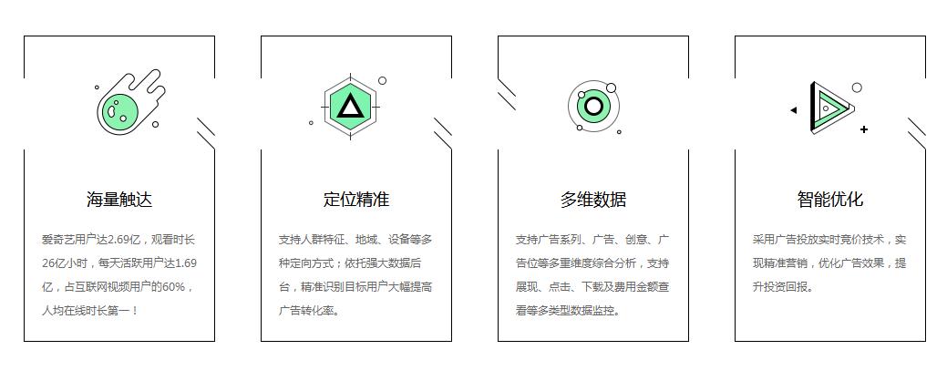 爱奇艺亿博2娱乐平台登录地址投放|爱奇艺信息流亿博2娱乐平台登录地址