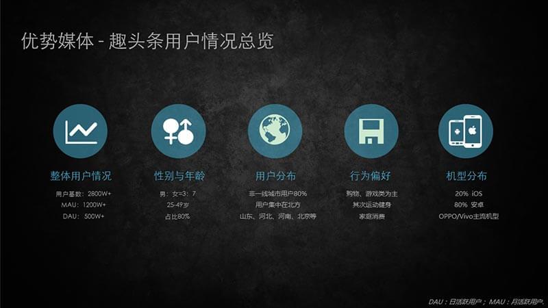 趣头条亿博2娱乐平台登录地址开户|趣头条亿博2娱乐平台登录地址投放平台