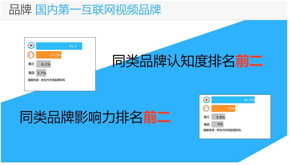 优酷亿博2娱乐平台登录地址平台 优酷土豆推广